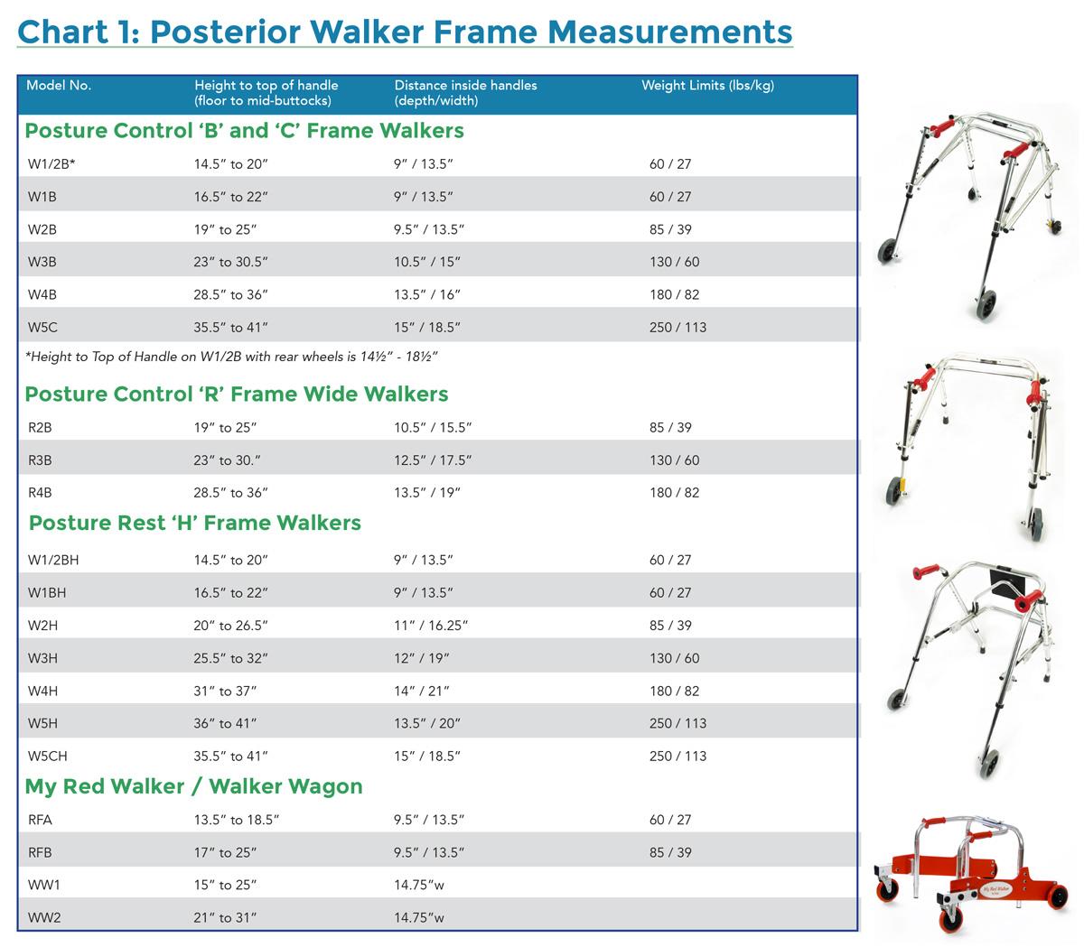 Walker sizing chart nvjuhfo Choice Image